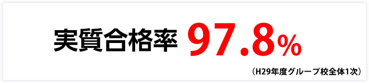 実質合格率97.8%